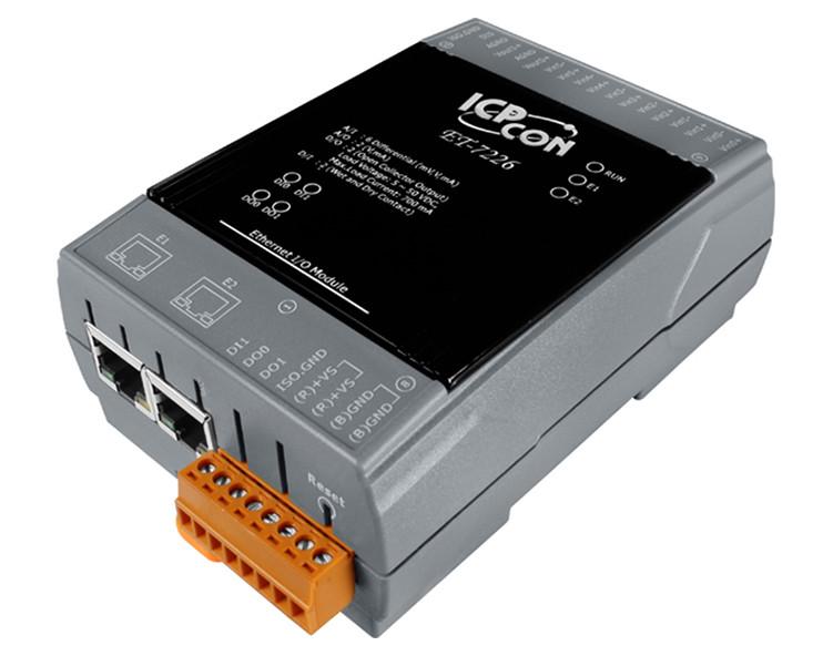 Remote I/O Modules