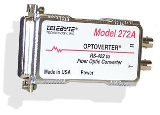 RS-422 to Fiber Optic Converter