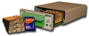 Eight-channel, DI-8B module data logger system