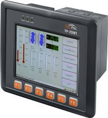 "Standard ViewPAC with 5.7"" LCD"