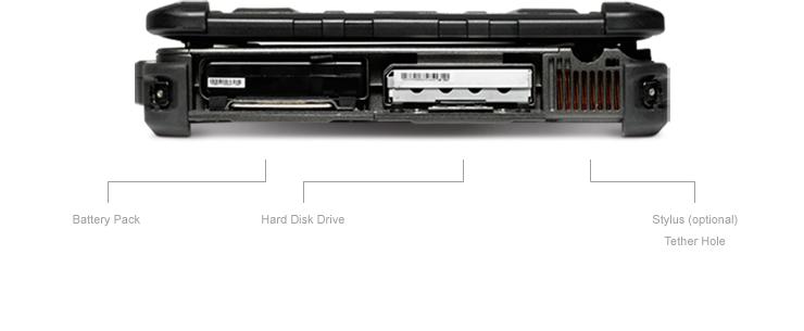 Getac X500 G3 Rightside